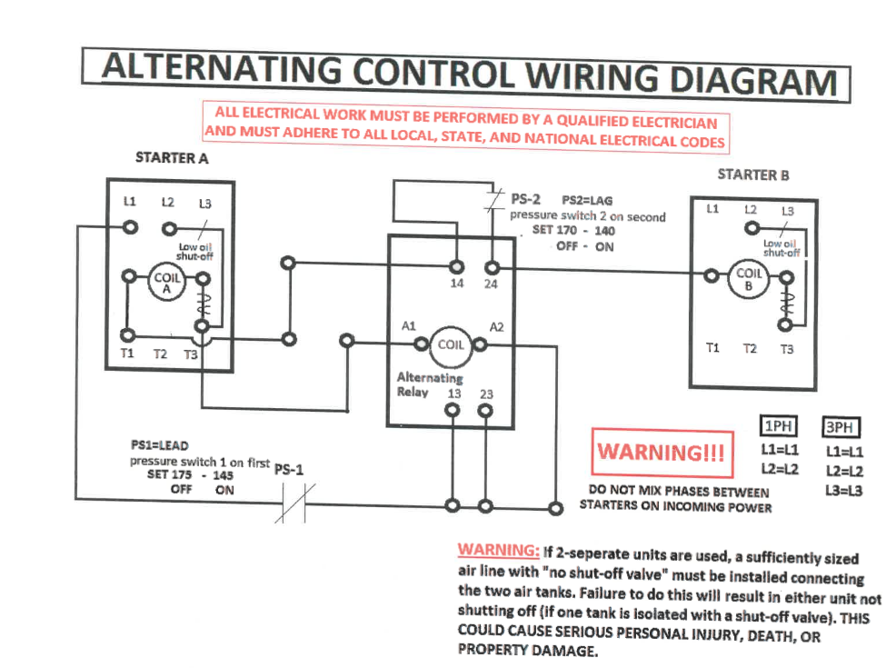 diagram pressure switch square d 9013fsg2m4 wiring diagram