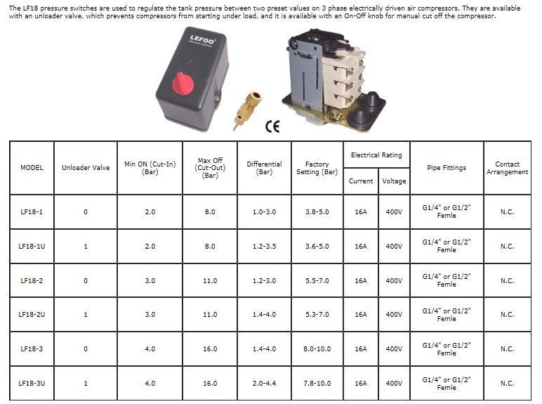 Pressure switches click here for 26a lefoo condor style pressure switch data cheapraybanclubmaster Images