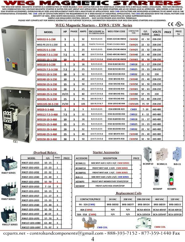 WEG  ESWS-25V24E-RM34